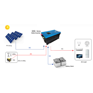 Residential PV Storage System with Lead Acid Battery